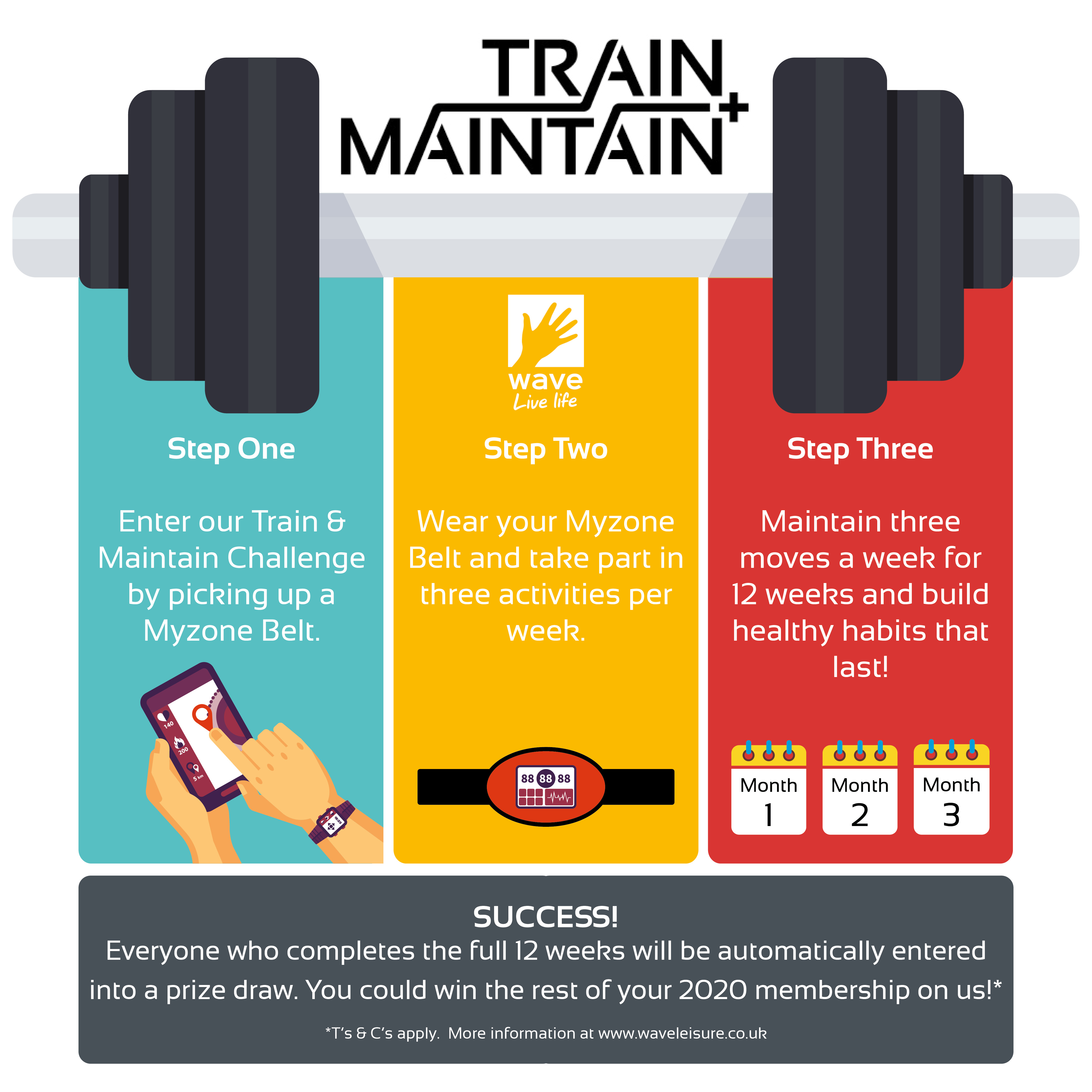 train and maintain steps